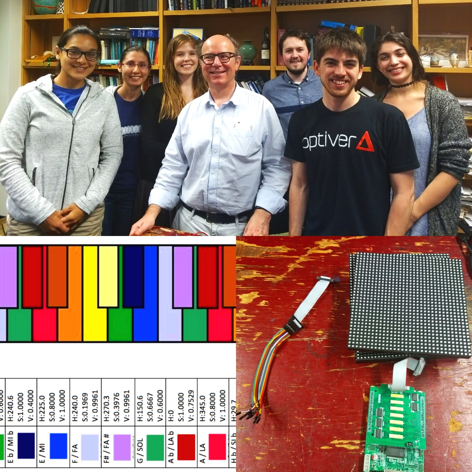Top image (left to right):  Stephanie Brendt, [unknown], Mary Bichner, Frank Wilczek, Brodi Elwood, Brent Smith, Siranush Babakhanova, Fall 2018, MIT.  Bottom left:  Synesthetic map of Mary Bichner with corresponding color codes.  Bottom right:  prototype of LED technology.