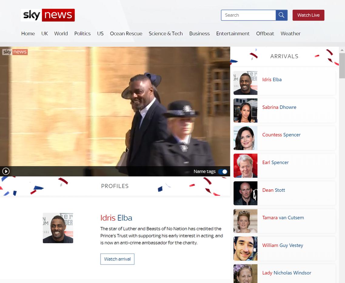 Sky News Royal Wedding Who's Who