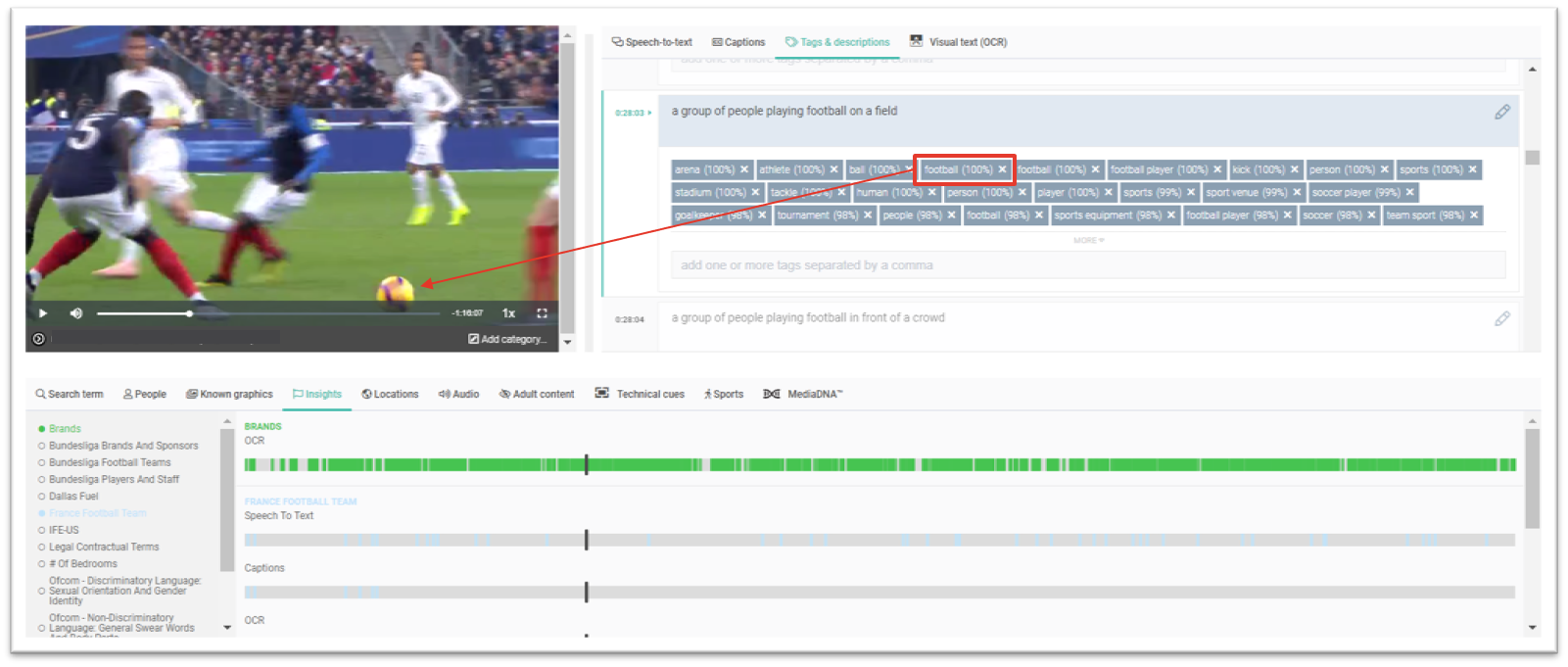 Visual Tags - Identify important scenes in the sports match or interview using visual tags & descriptions.