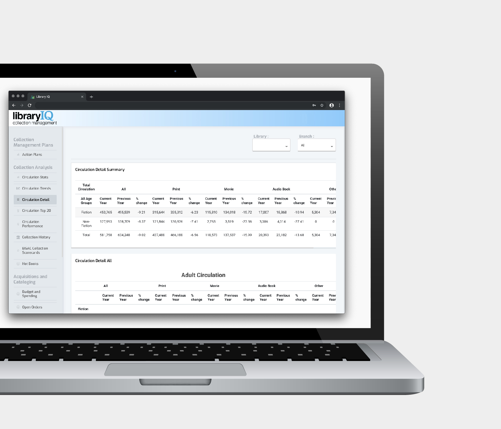 Collaborative Collection Management - Streamline ordering, processing, inventory and cataloging. Eliminate time-consuming back office work and free staff to focus on patron service.