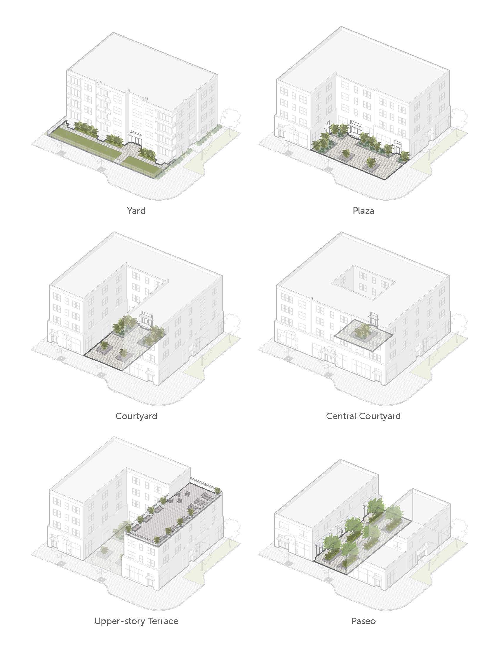 examples of new green spaces with new buildings, via Code Studio