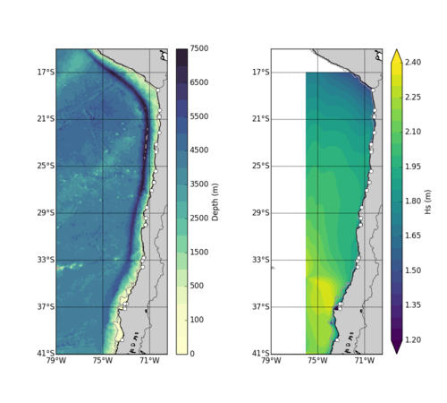 THE CHILE MODEL DOMAIN, SHOWING DEPTH (LEFT) AND SAMPLE WAVE HEIGHT (RIGHT).