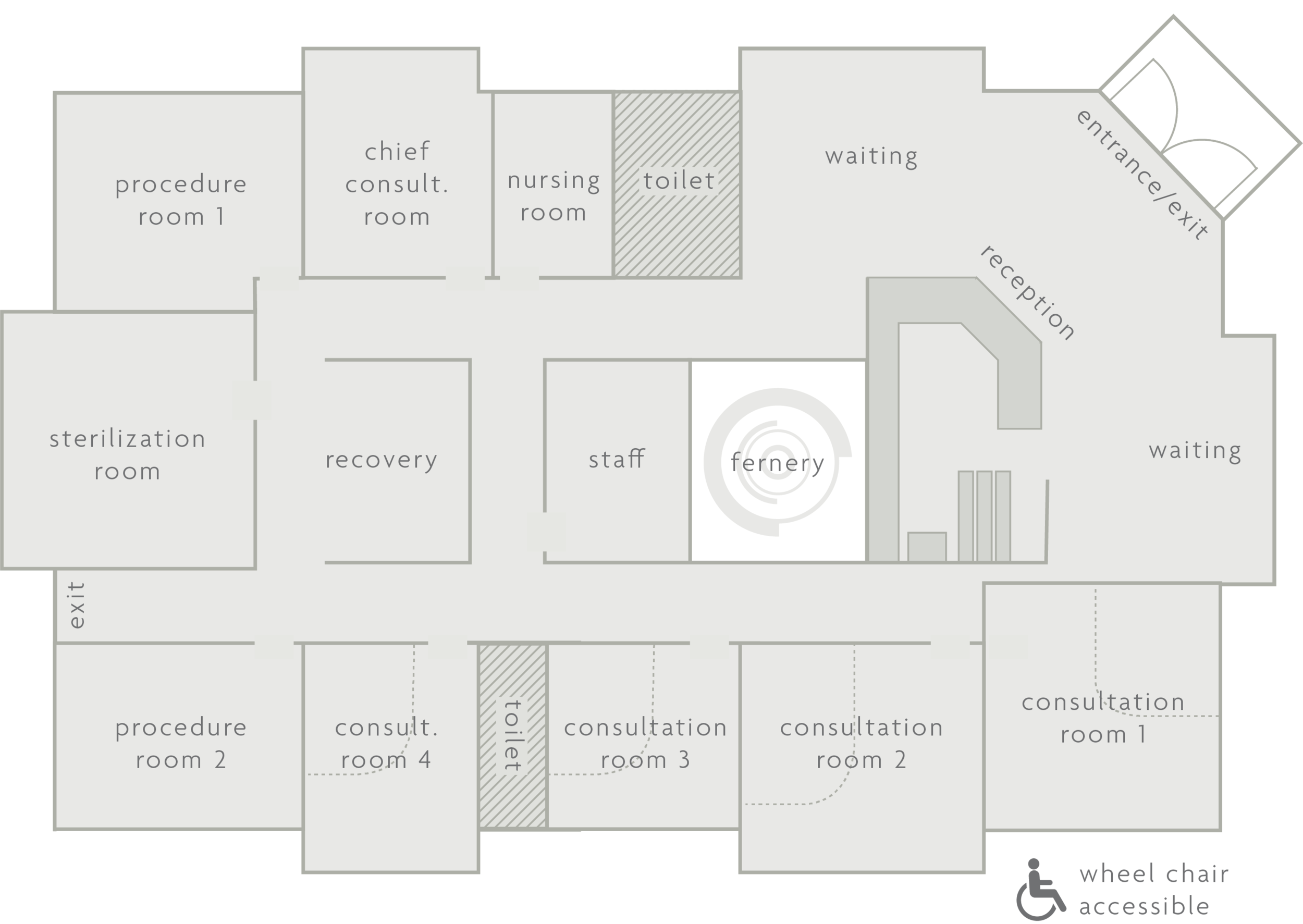 sbs consulting rooms plan_2019update.png