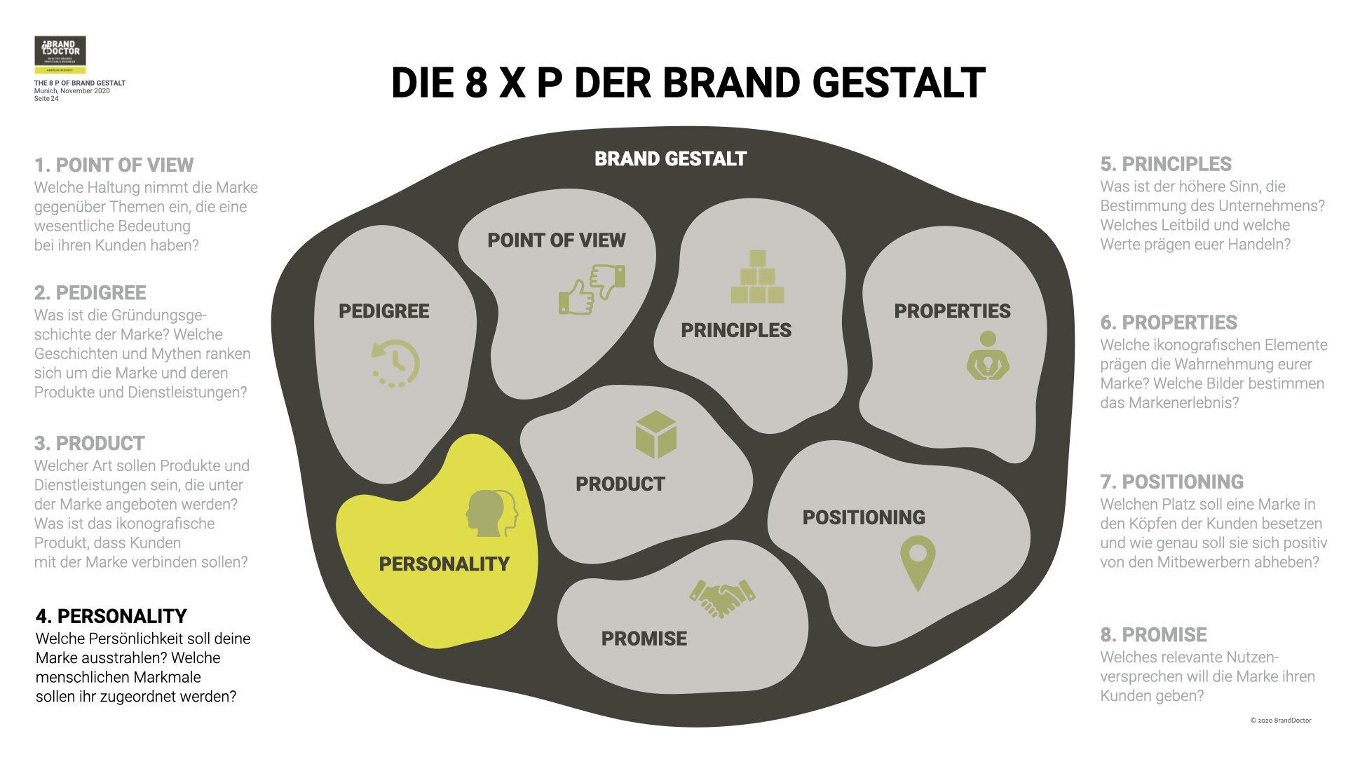 Was ist eine Markenpersönlichkeit und warum eure Marke so etwas ...