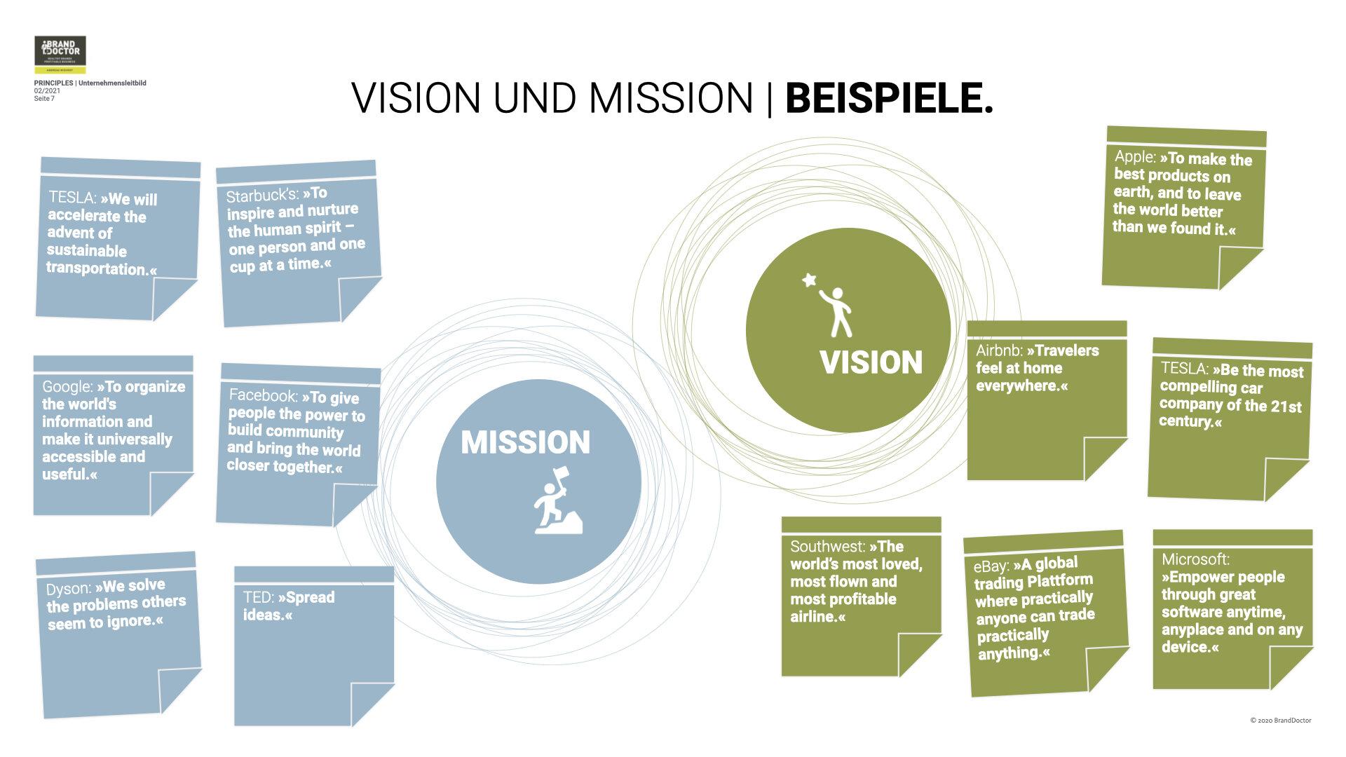 Was ist eine mission strategie und vision