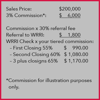 tiered-commission-plan.png
