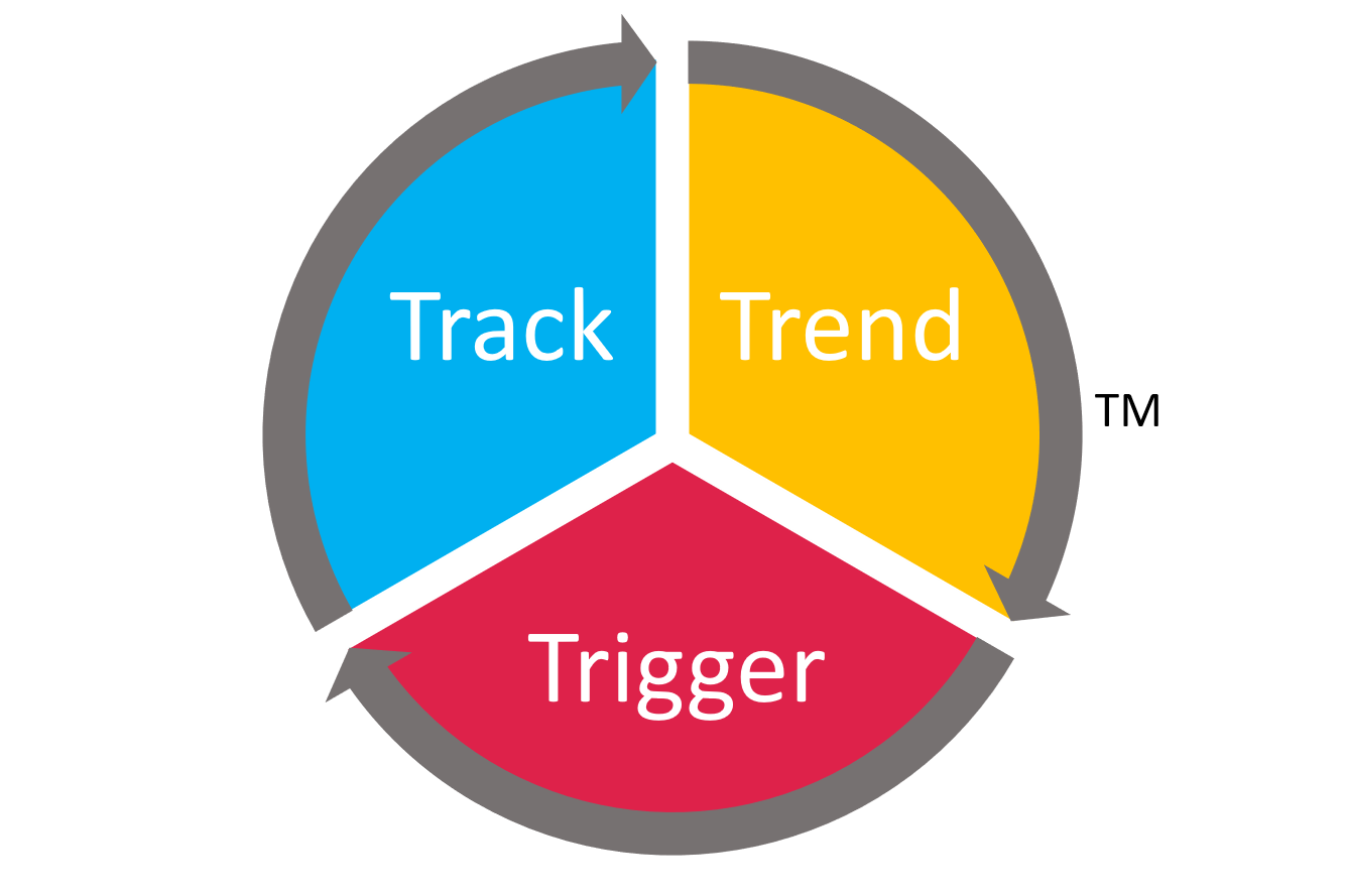 AptusCare - Track real-time patient outcomes and process metricsModel and measure Trends which support improvements in clinical workflowTrigger alerts based on actionable insights to ensure timely interventions to improve health