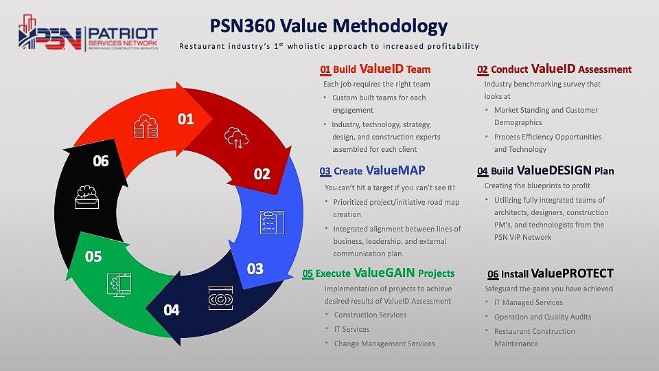 PSN360+infograph.jpg