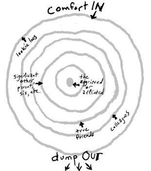 Ring theory.jpg