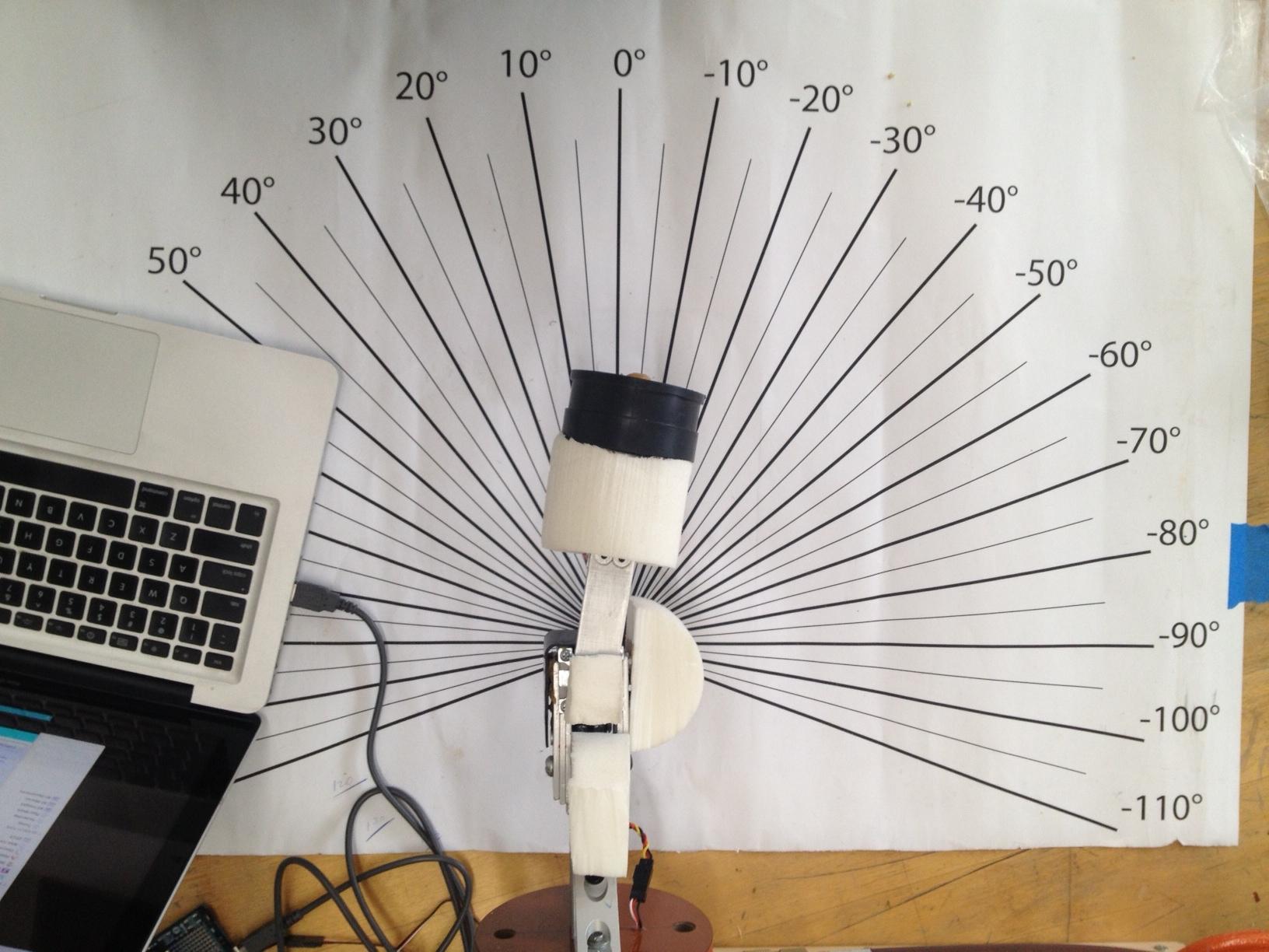 Range of motion testing