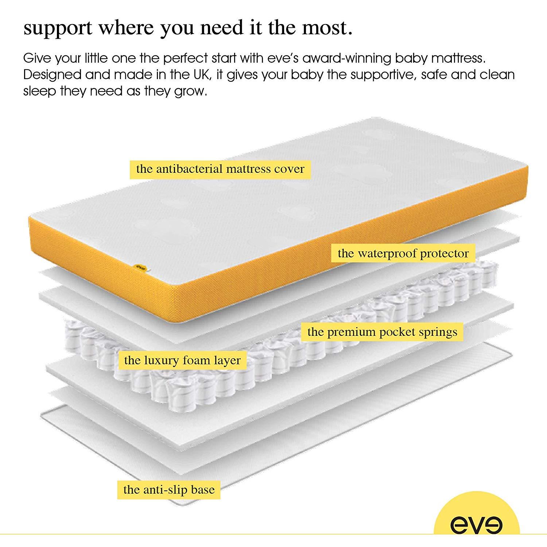 eve sleep cot bed mattress.jpg