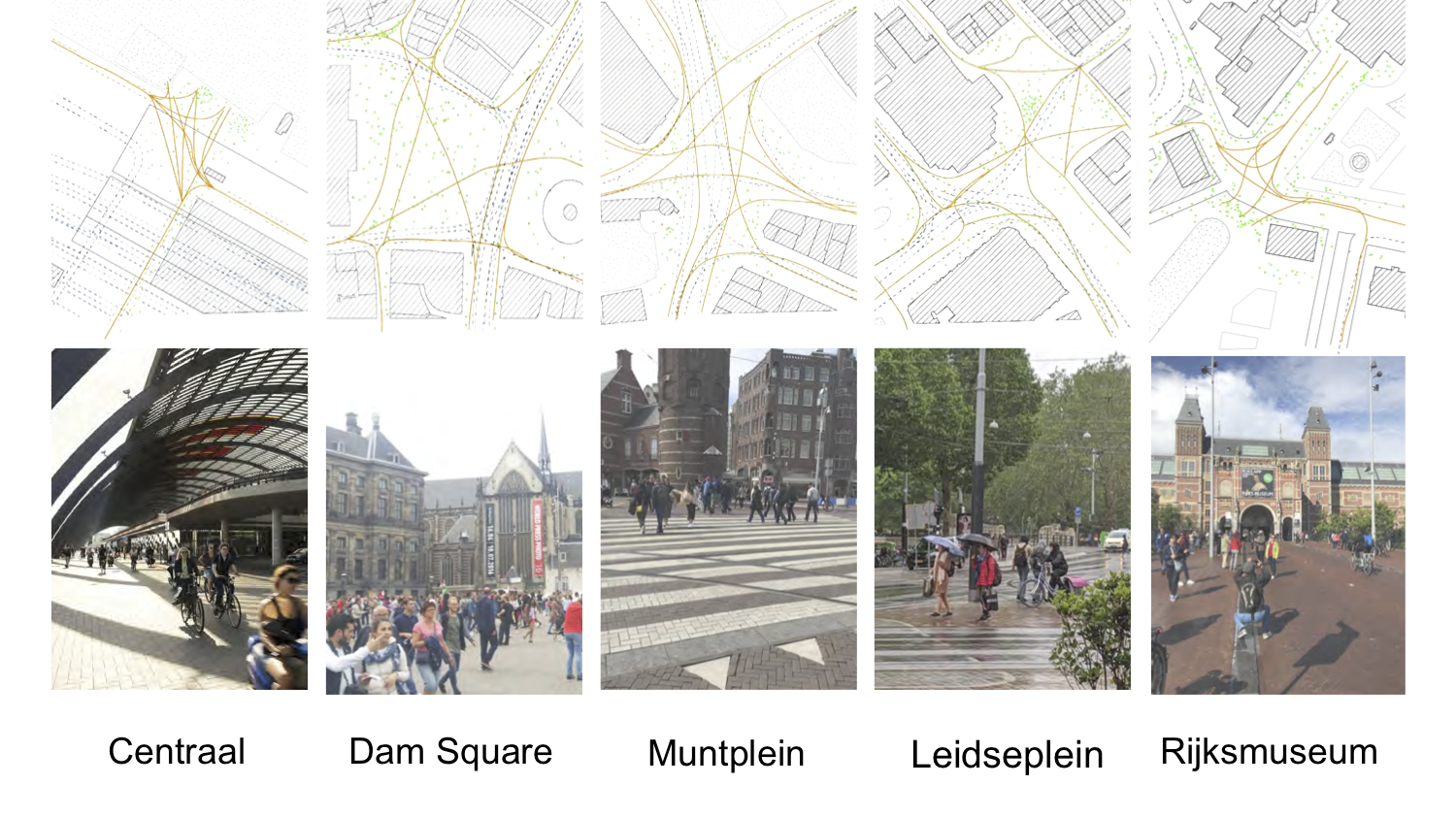 Students explored 5 of the busiest intersections in Amsterdam to understand various systems and behaviours.