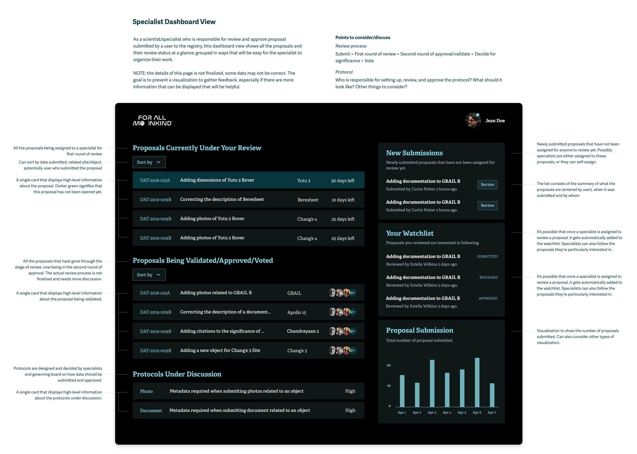 4-Dashboard-overview-documentation.png