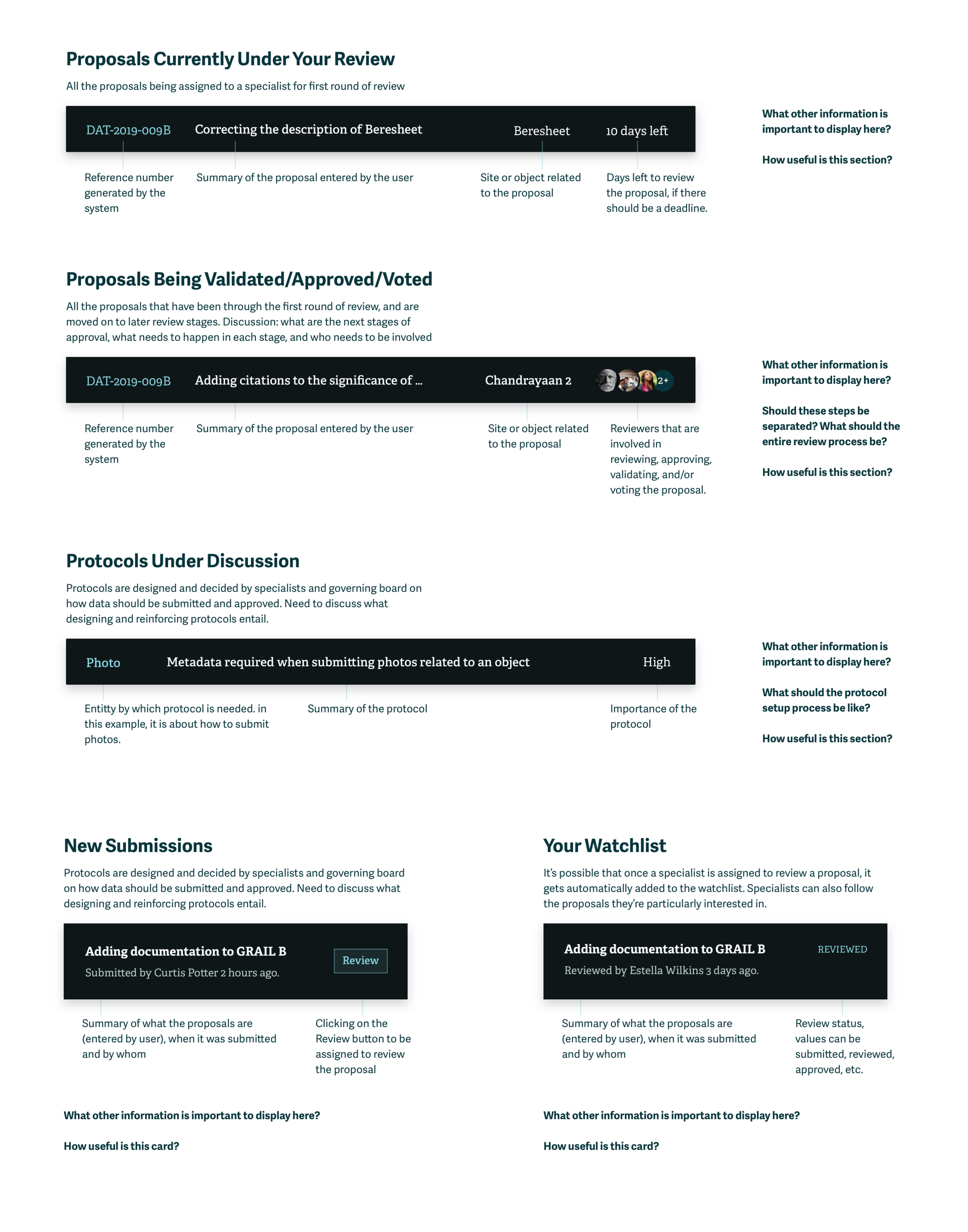 5-Dashboard-overview-element-documentation.png