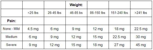 CBD-dosage-calculator_7-500x165.jpg