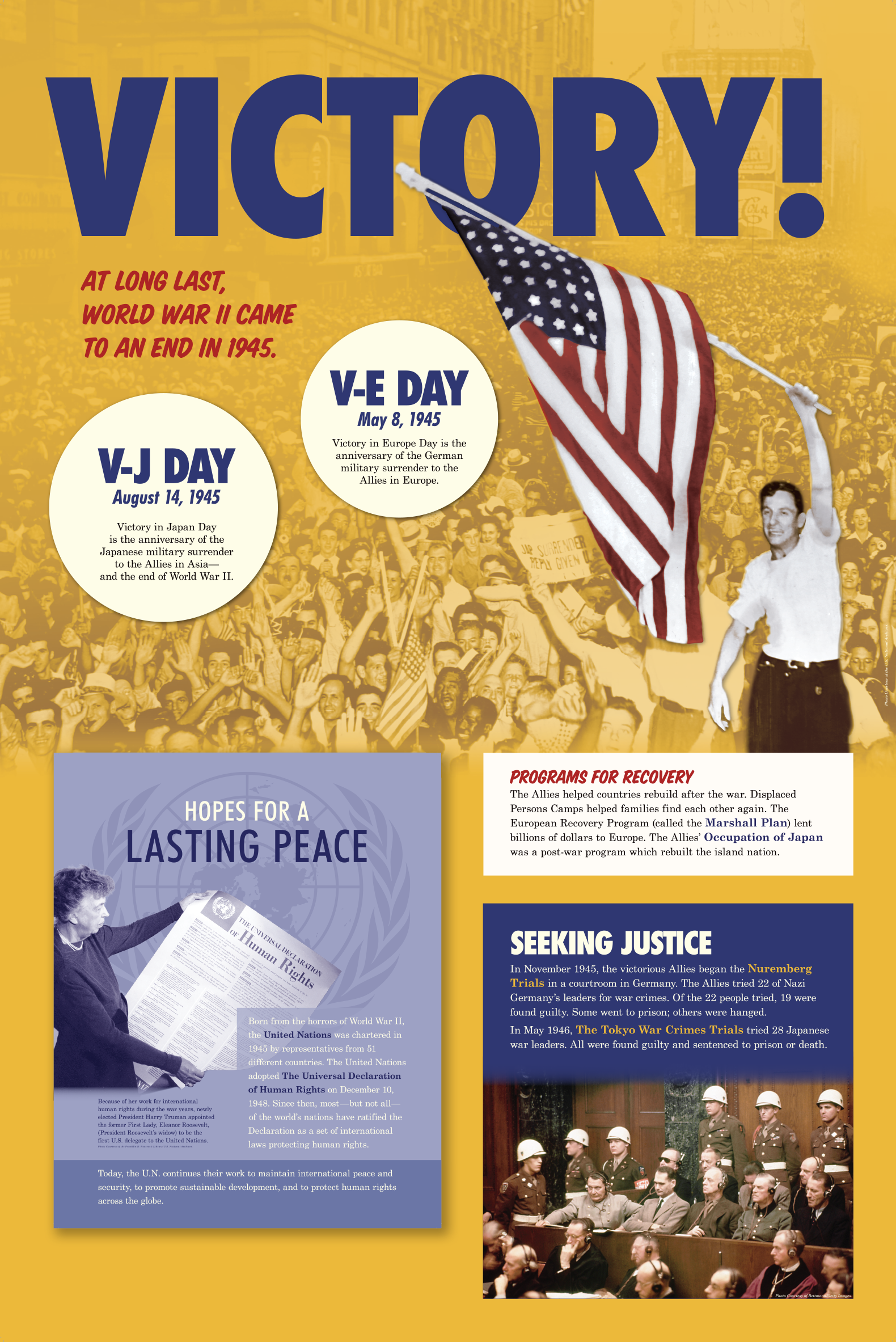 WWII-exhibit_11-LP-001_Victory!.png