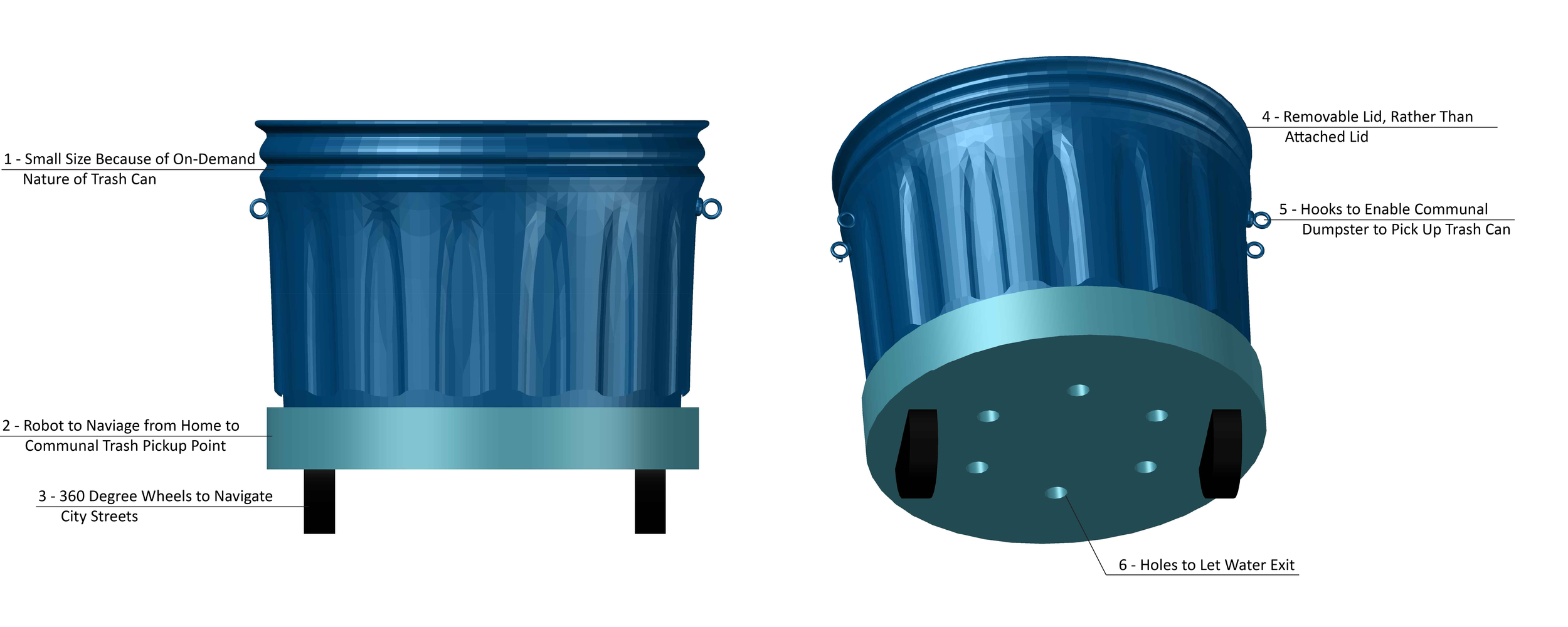 Our team's redesigned trash can. We envision this new, wheeled trash can driving itself to a larger truck. The truck will then lift up the can and empty its contents before driving the trash to a landfill.