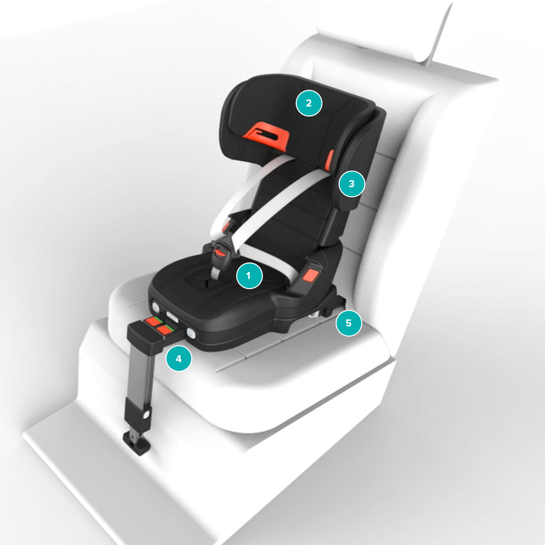 TinySeats Car Seat for Children Safety Features