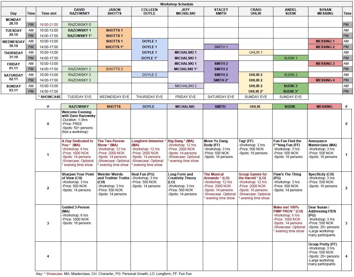 OIF2019_WorkshopSchedule_Update_12082019.jpg