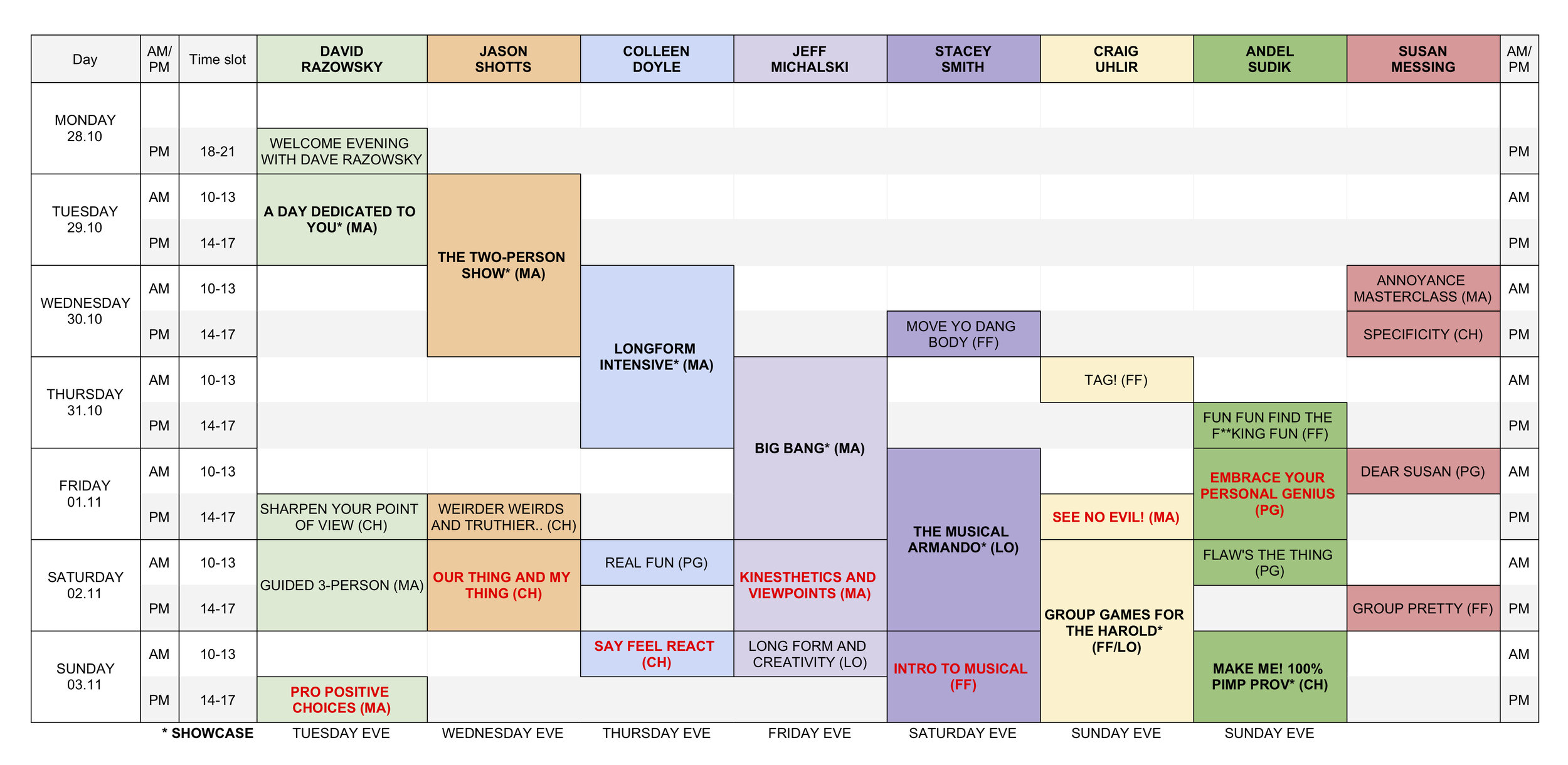 Workshop Schedule Overview 2019 Expanded.jpg