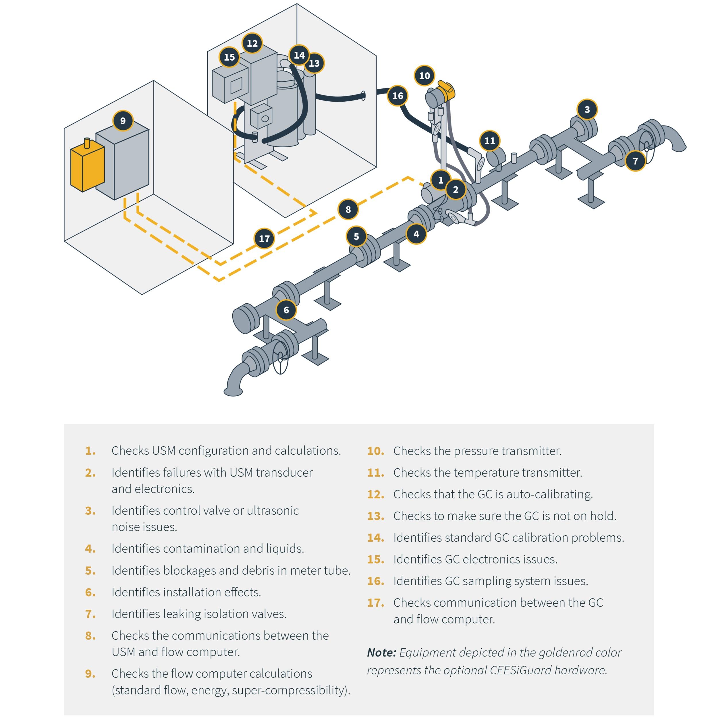 CEESM0017_Brochure_Measurement_10+%281%29+%283%29-3.jpg
