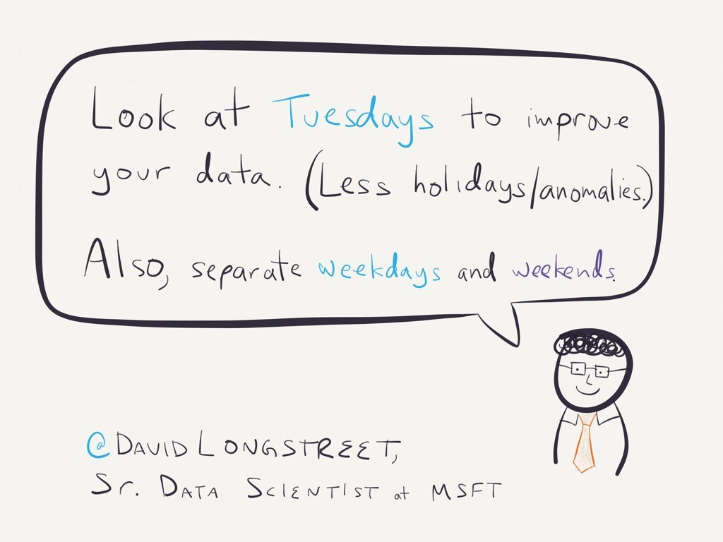Looking at data? Separate weekends, use Tuesdays.