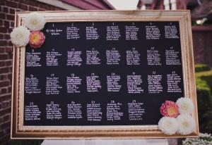 The wedding guest list