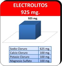 ElectrolitosHidraminGold.jpg