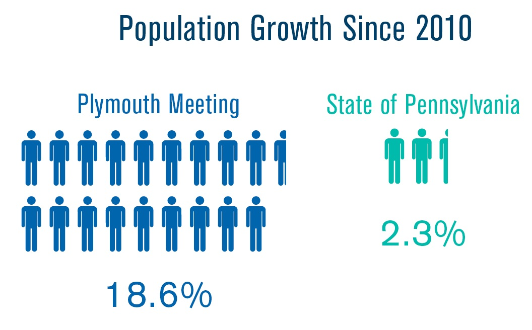 population growth image.png