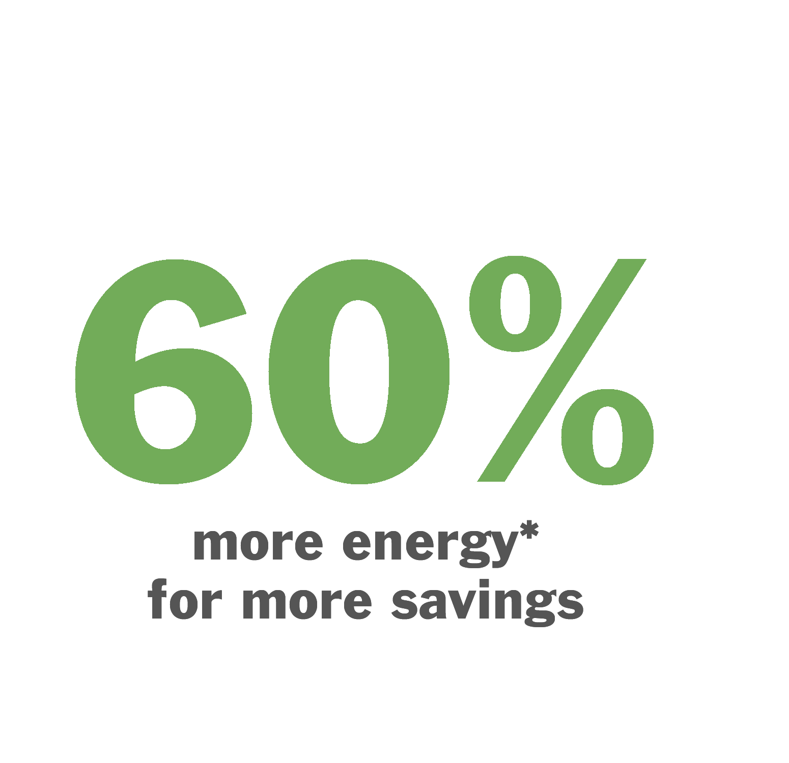 """SunPower panels produce 60% more energy in the same space over 25 years  