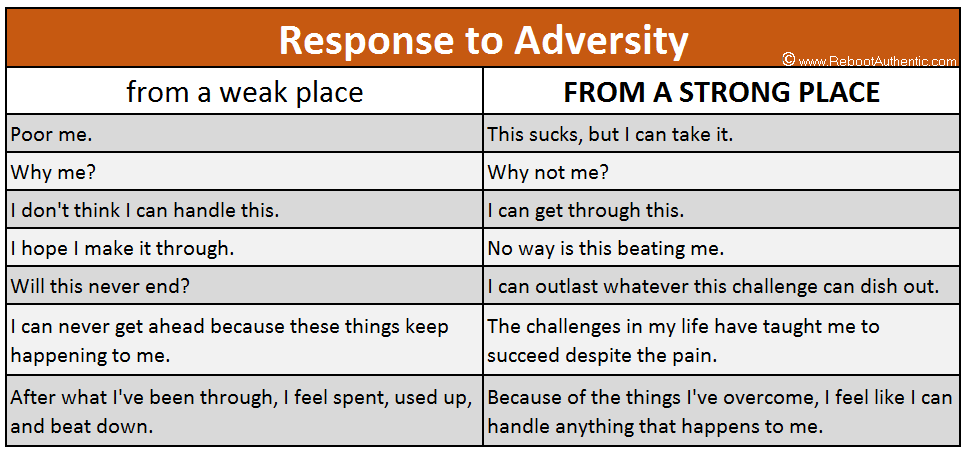 AdversityTable.png