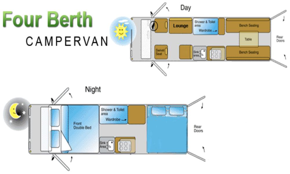 autosleepers-campervans-hire-sydney-motorhomes-hightop-budget-deluxe-4berth-australia-fiat-cruiser-4.png