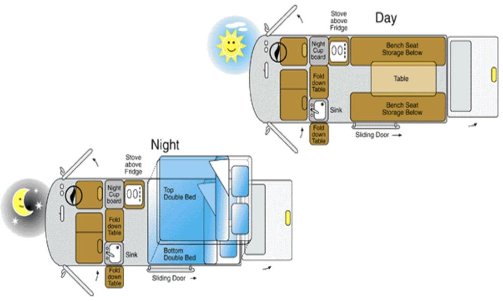 autosleepers-campervans-hire-sydney-motorhomes-hightop-budget-deluxe-3berth-australia-hightop-camper-8.jpg