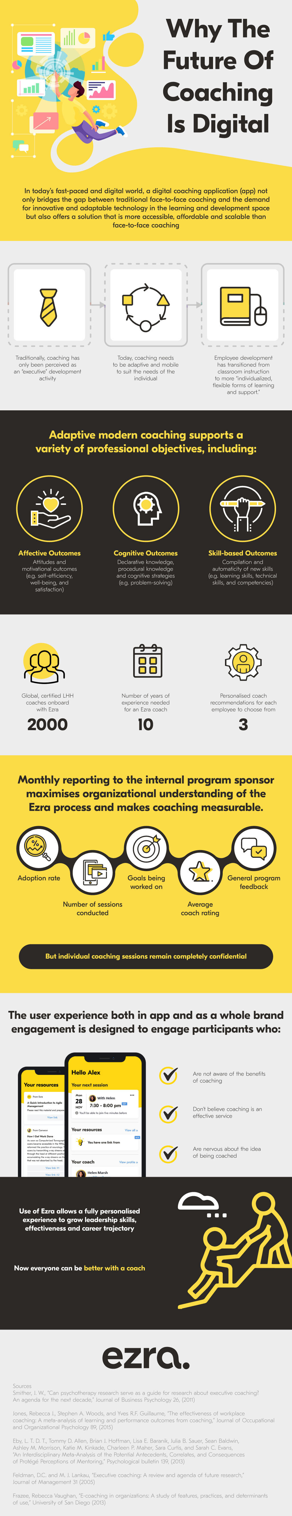 infogram illustrating reduce business expenses ideas