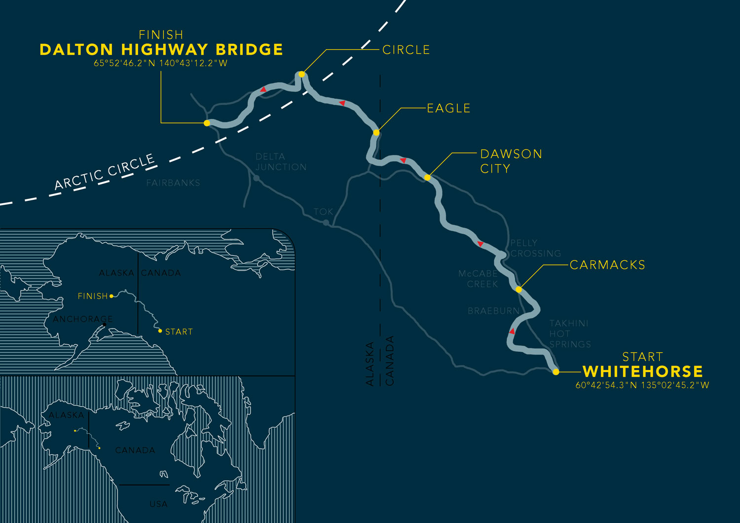 - Start - Whitehorse60°42'54.3″N 135°02'45.2″WFinish - Dalton Highway Bridge65°52'46.2″N 149°43'12.2″W