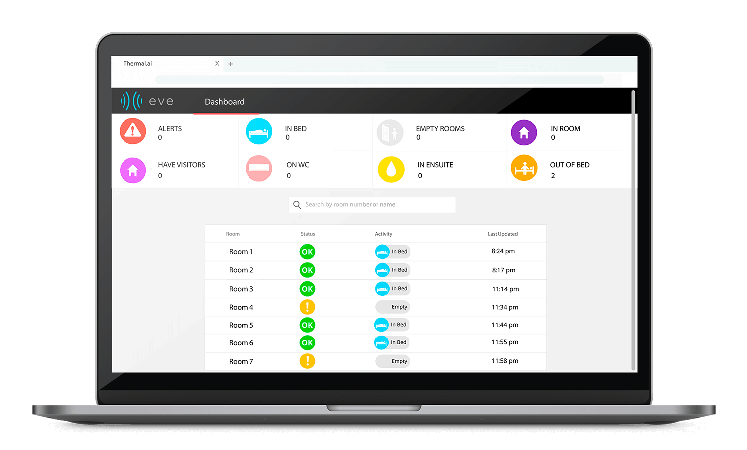Eve establishes a centralised information and communications platform for transparency in quality of care. - The dashboard presents carers with wellness summaries by collecting residents' unique routine and behavioural patterns to support a Proactive Care model.