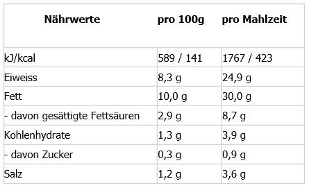 Mährische Schweineroulade — TRIFI Vorrat