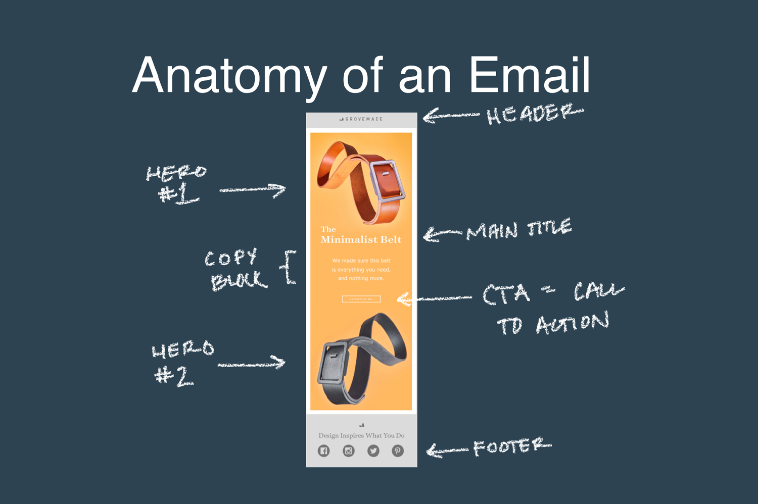 anatomy-of-an-email.jpg