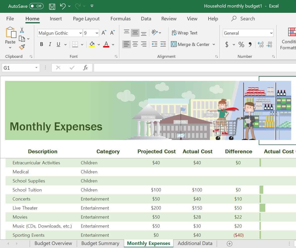 Screenshot of the Monthly expenses tab in excel budget template.