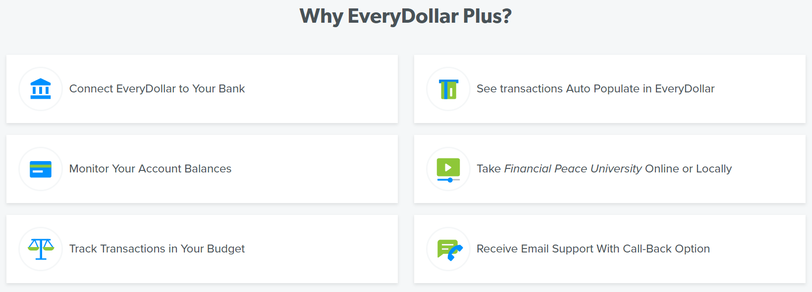 Image of EveryDollar Plus and what it allows you to do for being a paid member.