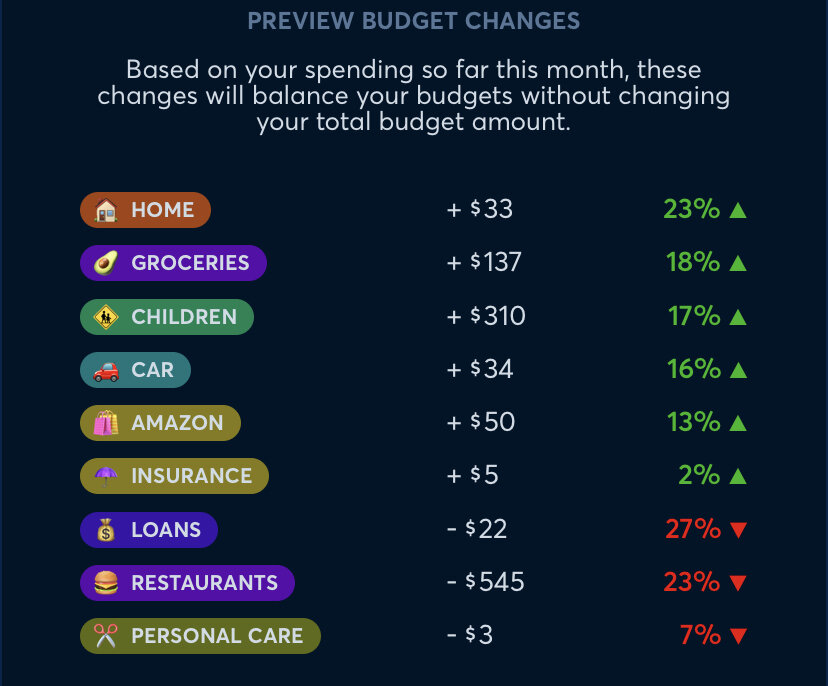 Image of the RE-BALANCE feature of the Copilot budgeting app.