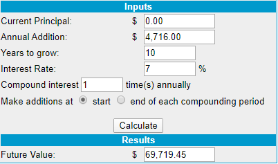 $393 per moNTH INVESTED AT 7% INTEREST FOR 10-YEARS.