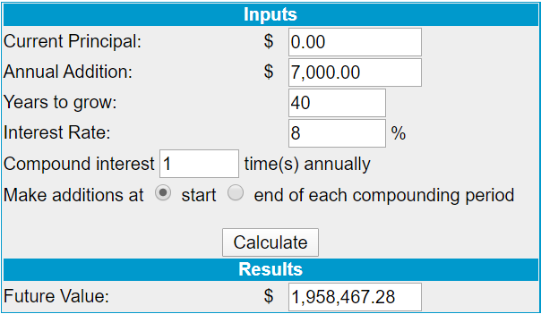 Image of compound interest after investing pay raise for 40 years.