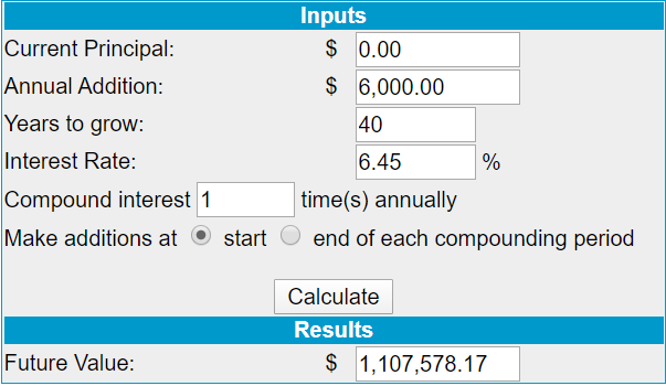 Image of compound interest over 40-years.