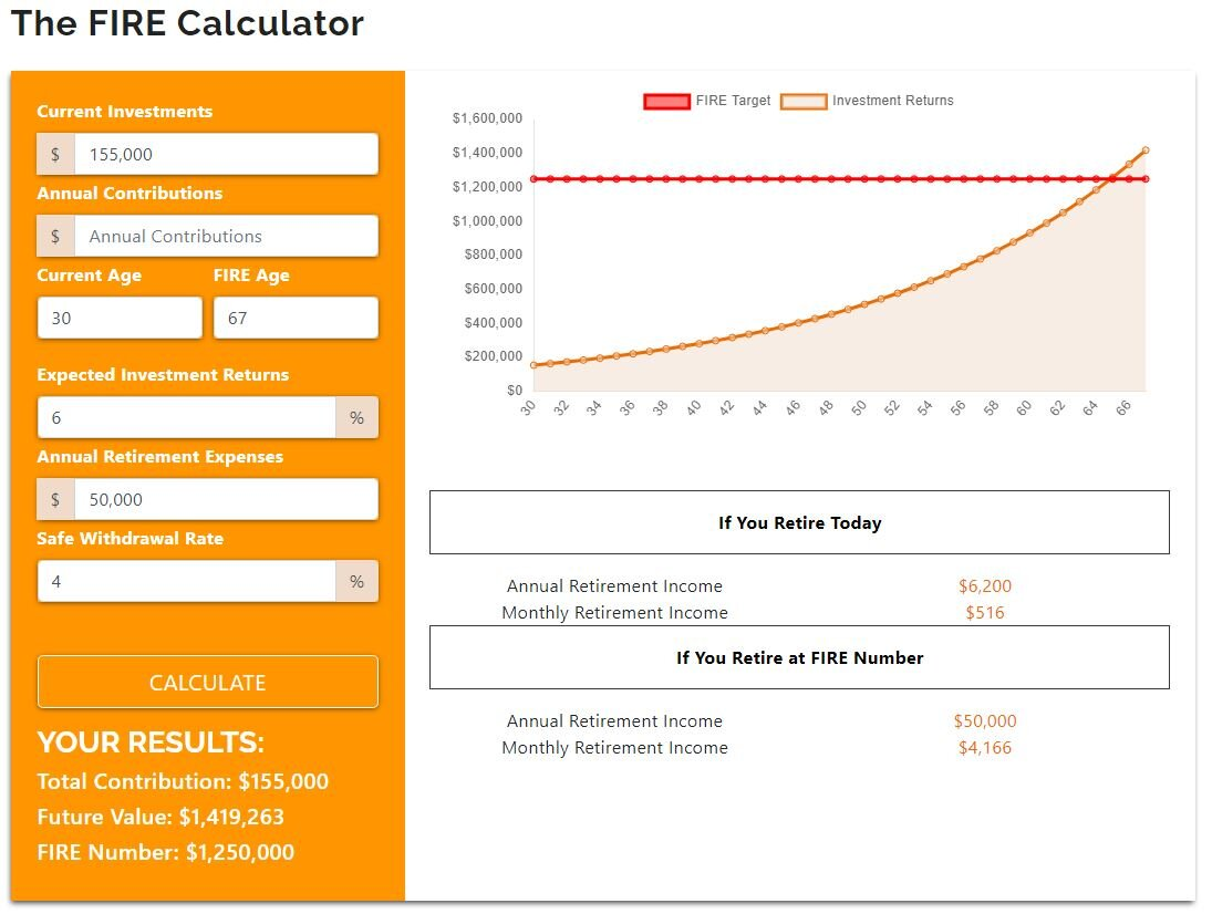 The FIRE Calculator - Calculate your Financial Independence number and determine how much you can pay yourself in retirement.