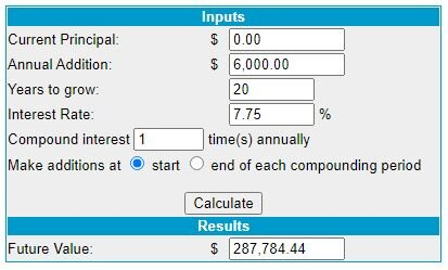 an image of VFIAX 20-year compound interest