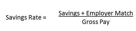 An image of the savings ratio formula