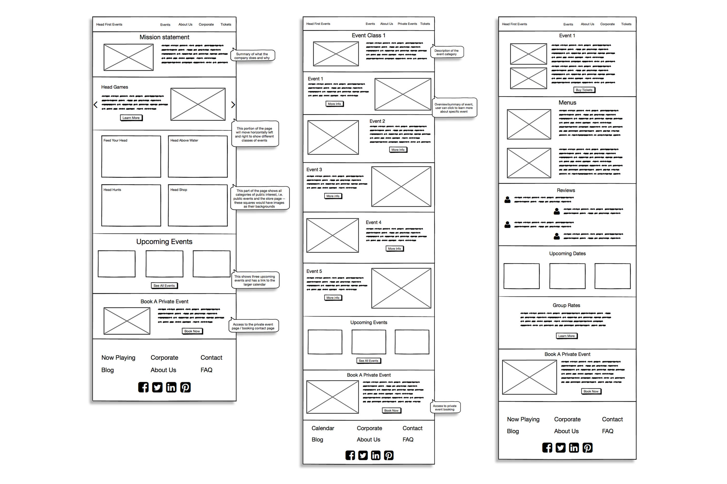 Three page layouts: from left to right: home page, event type overview, event description