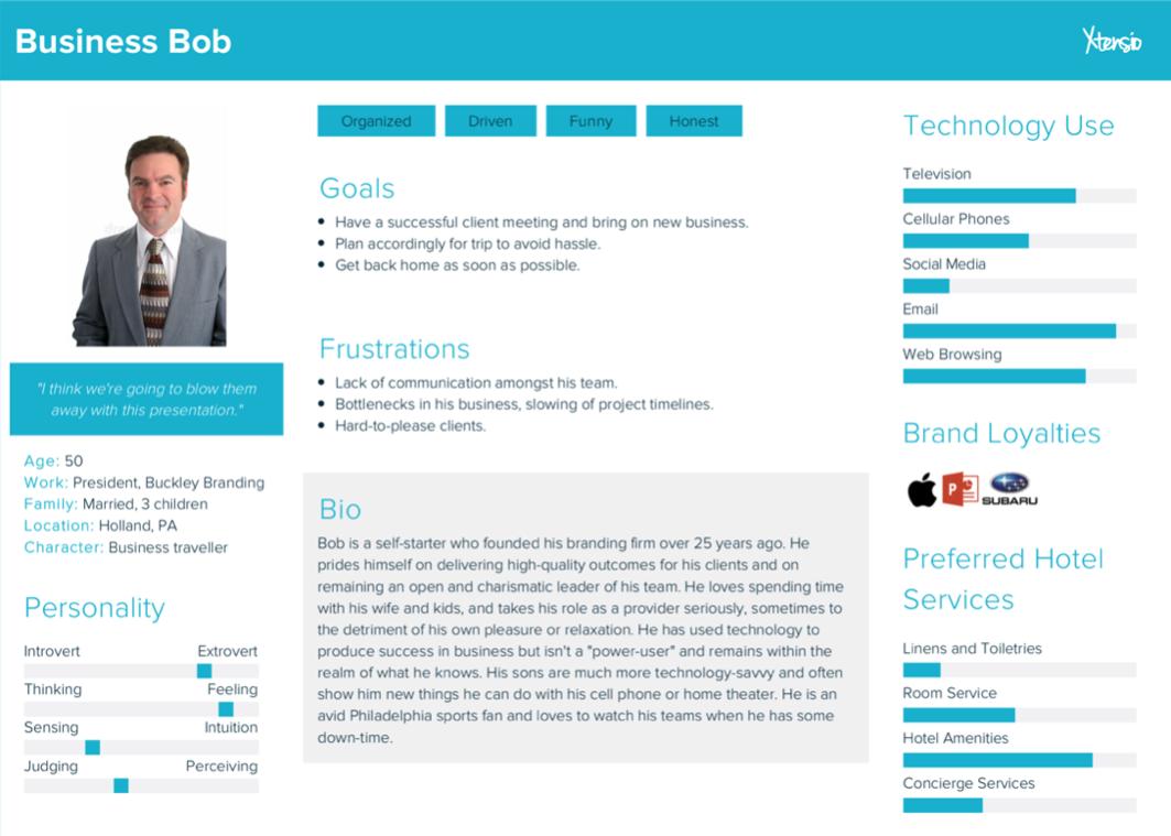 Business Bob