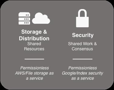 Protocol Layer Service Providers